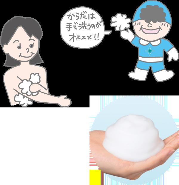 適量を手にとり、泡でお肌を包み込むようにやさしく洗います。洗った後は、すすぎ残しのないようよく流してください。